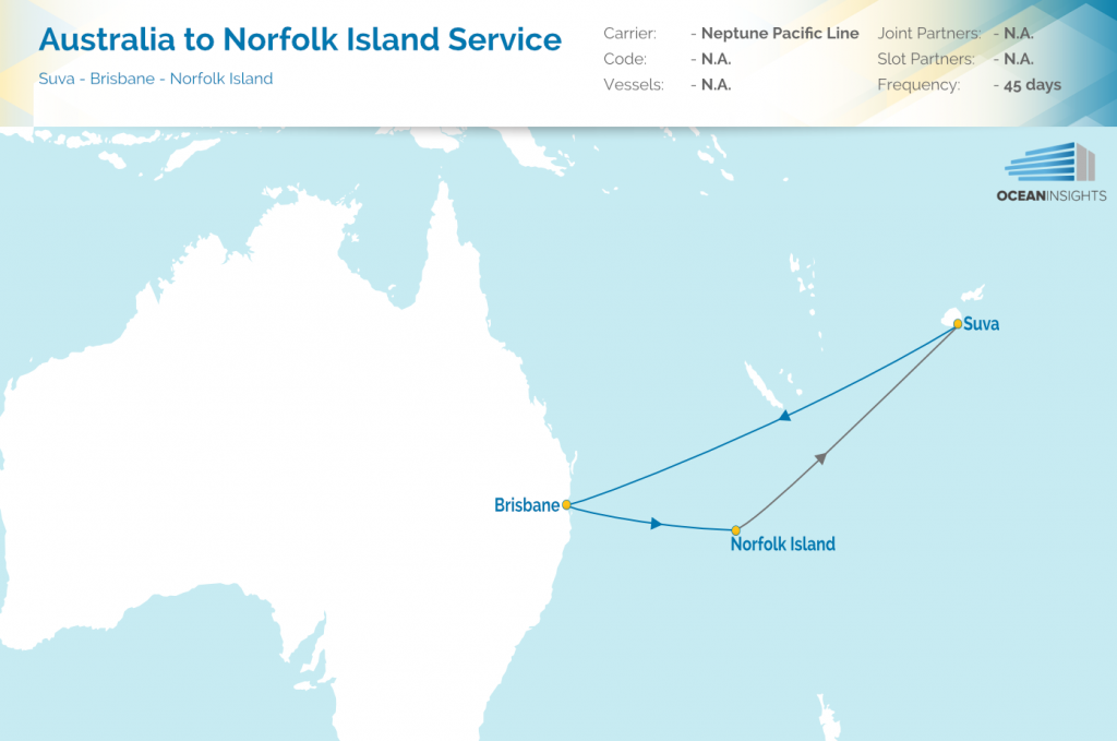 How To Get To Norfolk Island From Melbourne